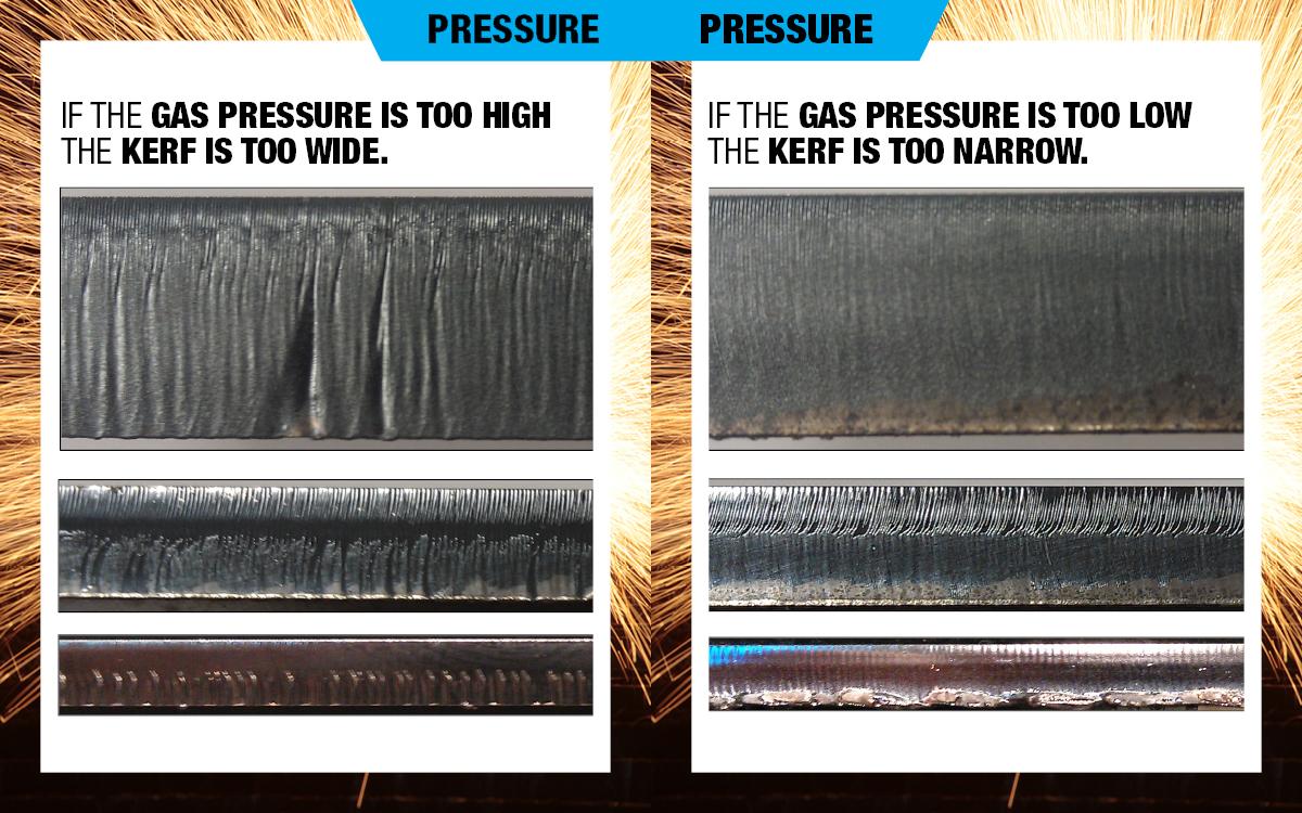 LCQG_Pressure
